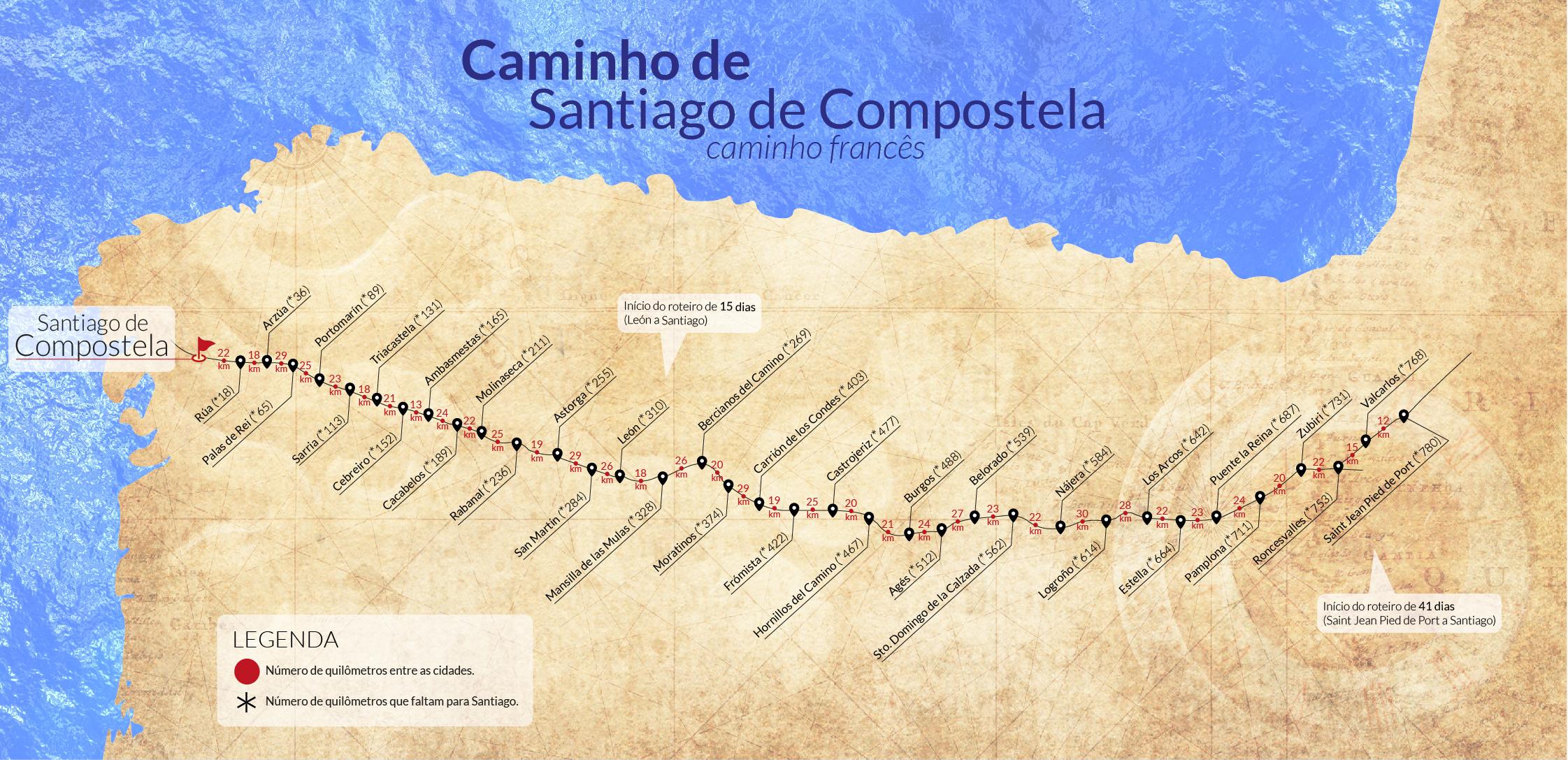 Mapa Caminho de Santiago Completo